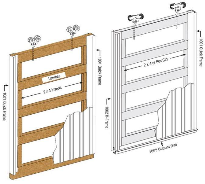 Inserts Should Be Permanently Attached With S Becoming Part Of The Frame This Is Suggested To Help Prevent Damage Doors In Windy Conditions